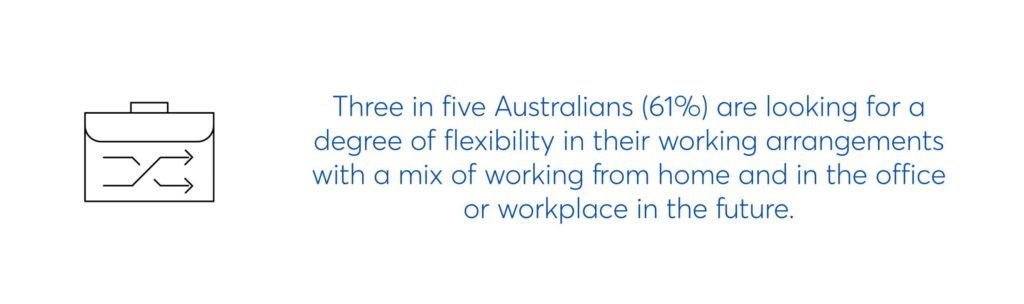 three in five australians are looking for a degree of flexibility in their working arrangements with a mix of working from home and in the office or workplace in the future